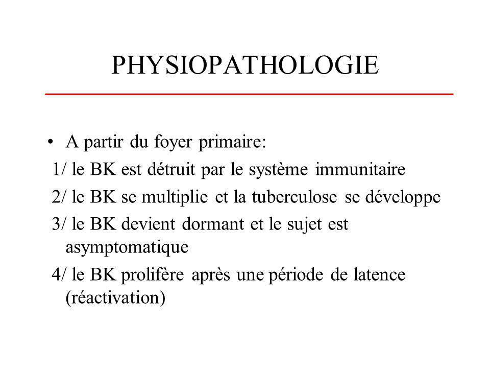 PHYSIOPATHOLOGIE A partir du foyer primaire: