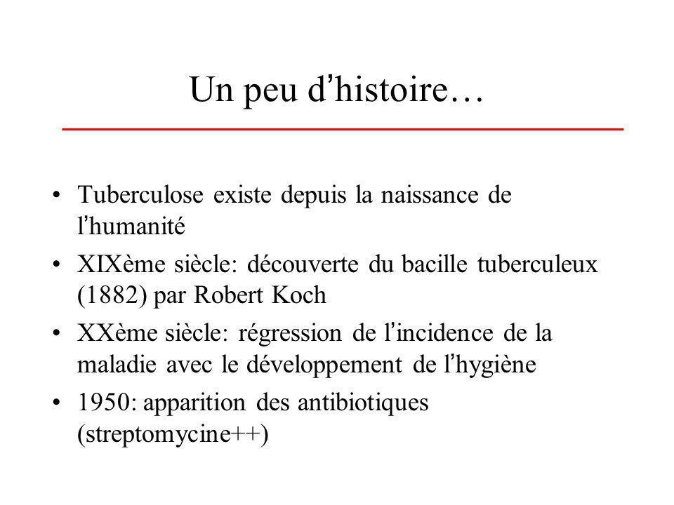 Un peu d'histoire… Tuberculose existe depuis la naissance de l'humanité. XIXème siècle: découverte du bacille tuberculeux (1882) par Robert Koch.