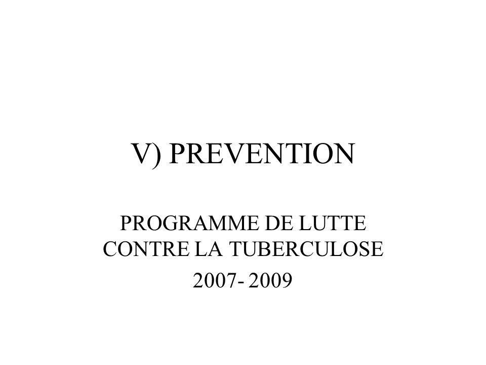 PROGRAMME DE LUTTE CONTRE LA TUBERCULOSE 2007- 2009
