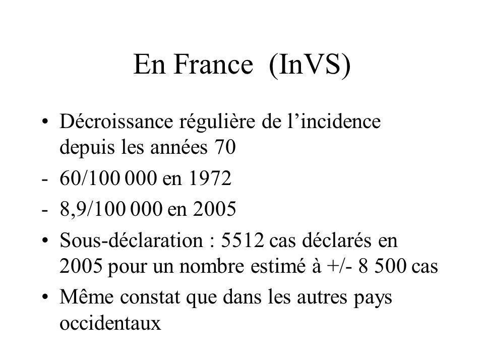 En France (InVS) Décroissance régulière de l'incidence depuis les années 70. 60/100 000 en 1972. 8,9/100 000 en 2005.
