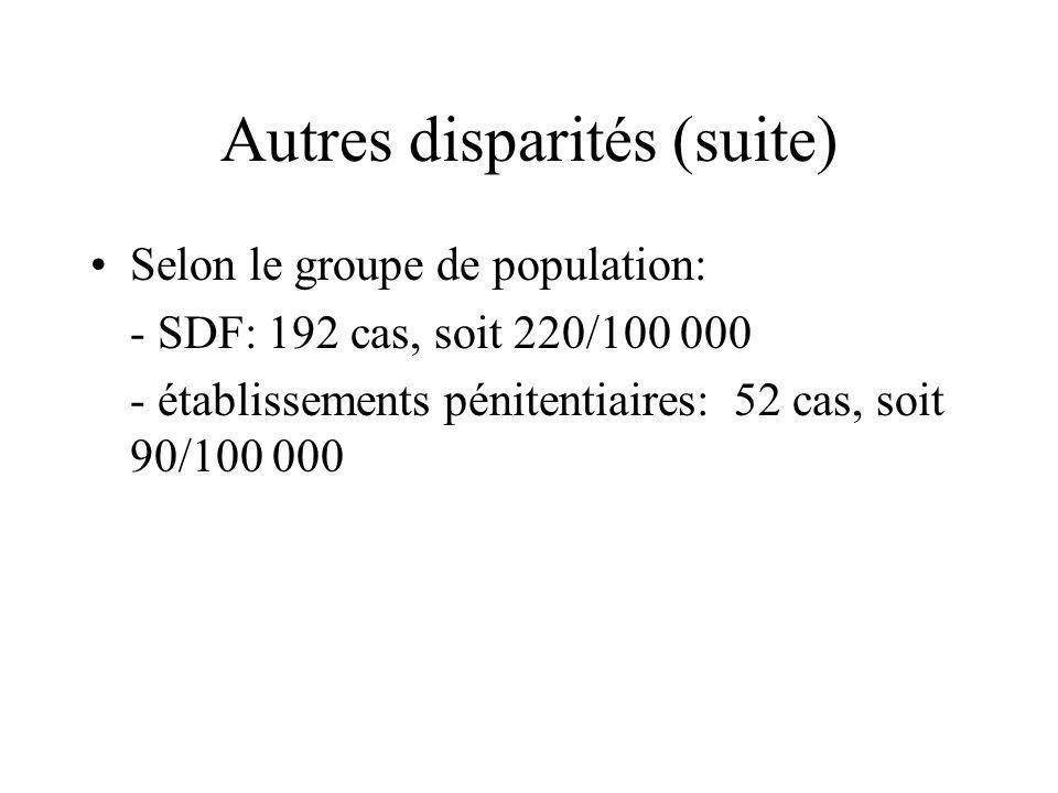 Autres disparités (suite)
