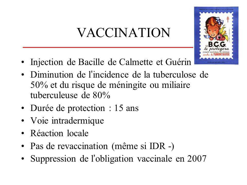 VACCINATION Injection de Bacille de Calmette et Guérin