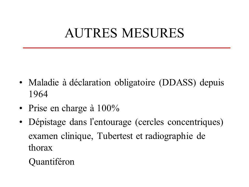 AUTRES MESURES Maladie à déclaration obligatoire (DDASS) depuis 1964