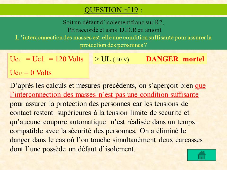 > UL ( 50 V) DANGER mortel