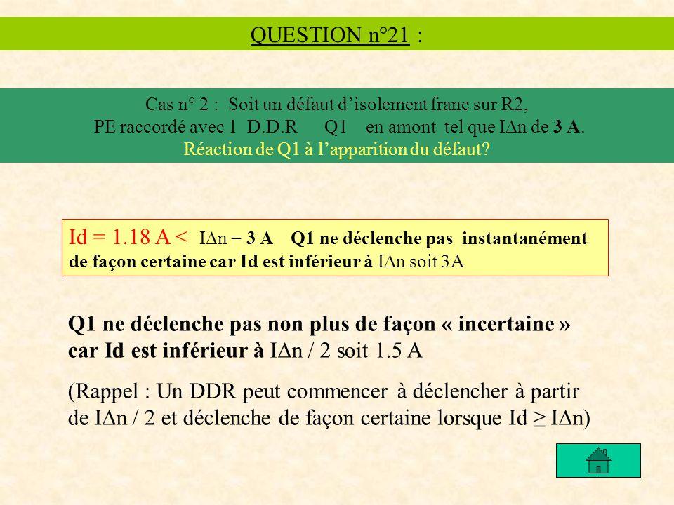 QUESTION n°21 : Cas n° 2 : Soit un défaut d'isolement franc sur R2, PE raccordé avec 1 D.D.R Q1 en amont tel que In de 3 A.