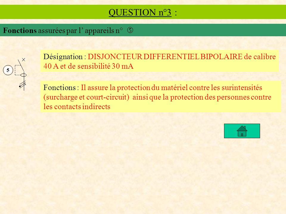 QUESTION n°3 : Fonctions assurées par l' appareils n° 