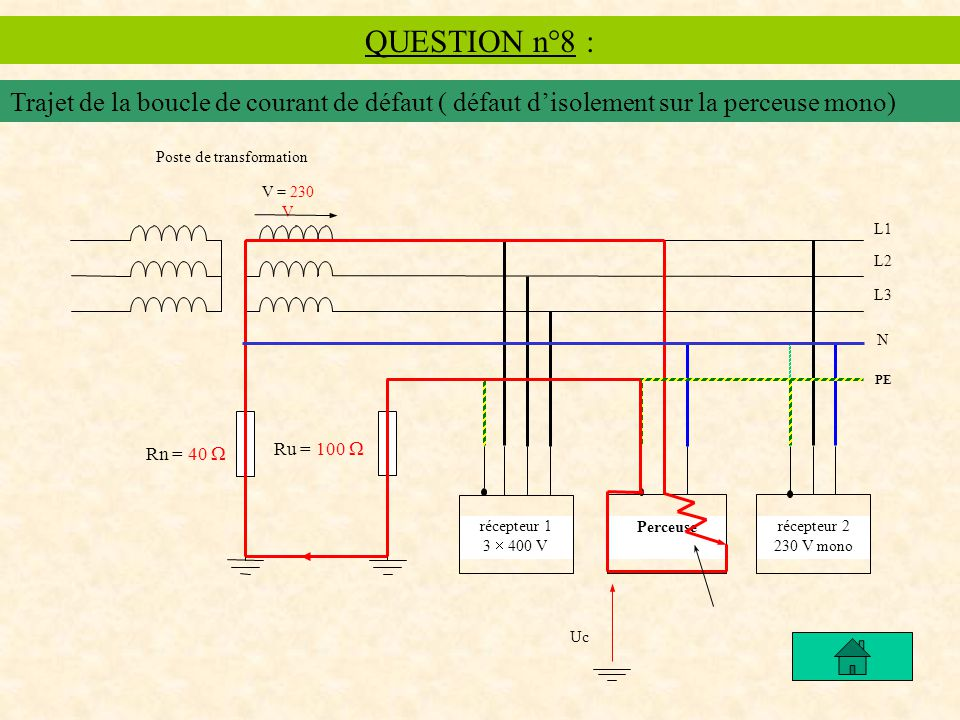 QUESTION n°8 : Trajet de la boucle de courant de défaut ( défaut d'isolement sur la perceuse mono) Poste de transformation.
