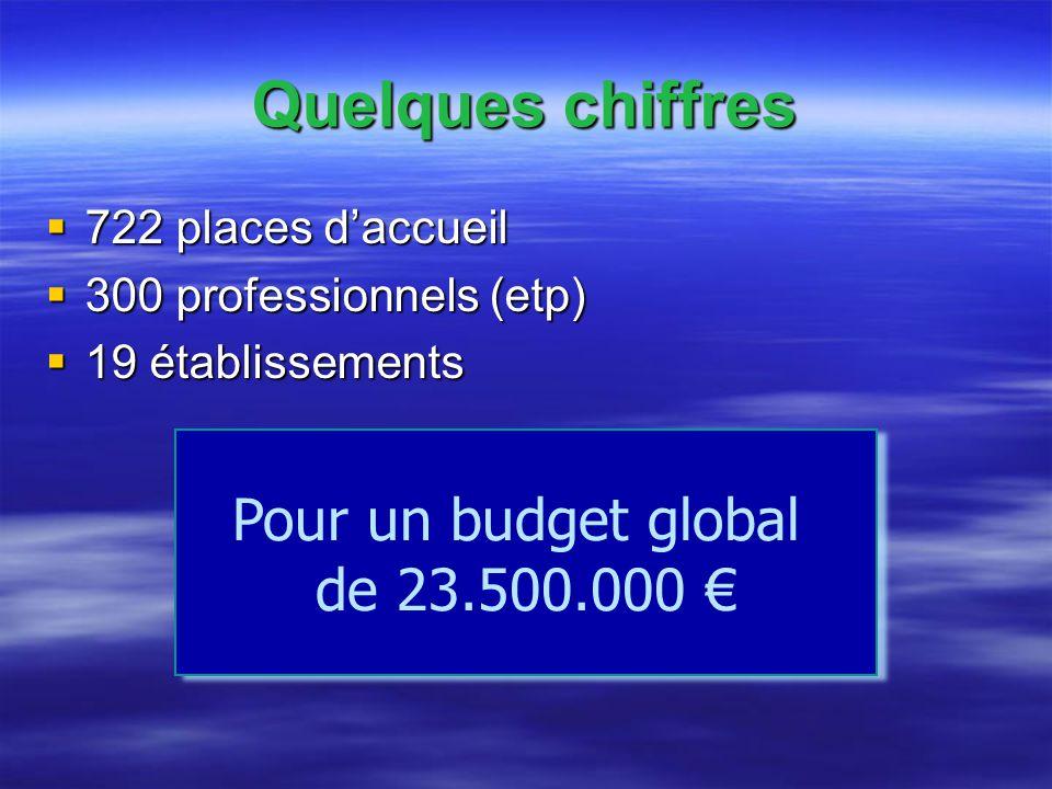 Pour un budget global de 23.500.000 €
