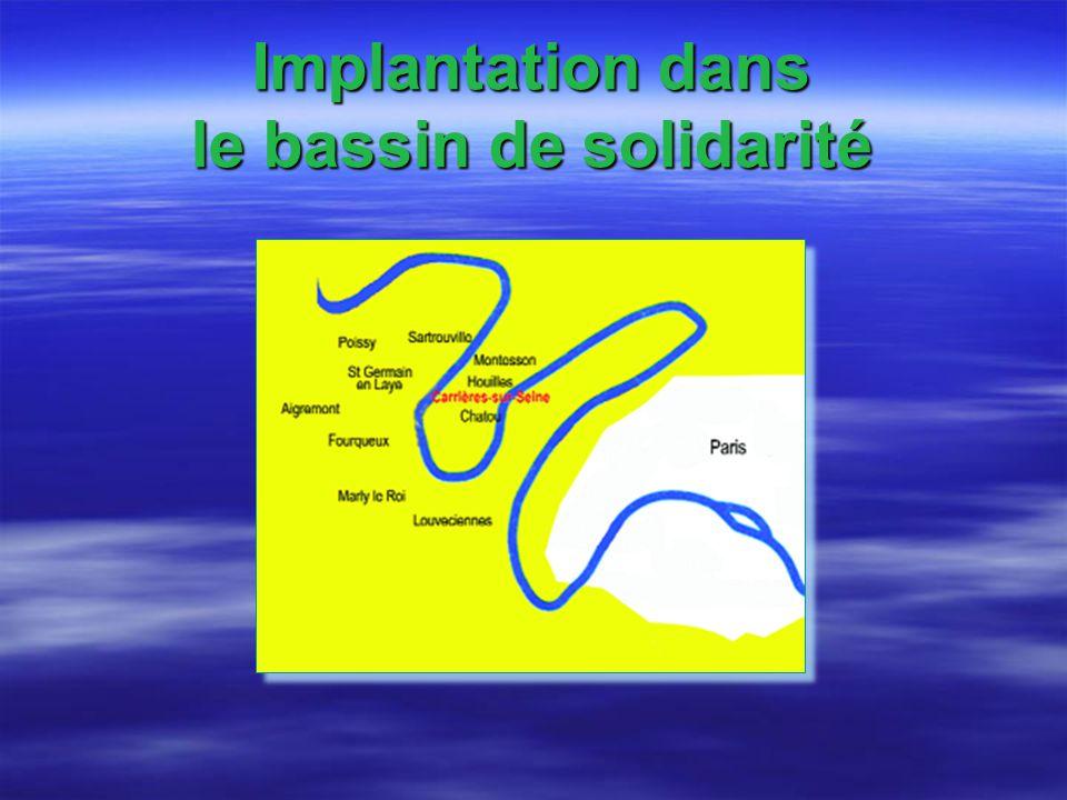 Implantation dans le bassin de solidarité