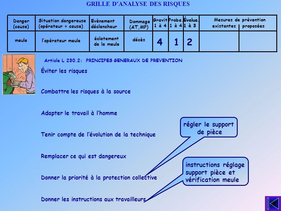 4 1 2 GRILLE D'ANALYSE DES RISQUES régler le support de pièce