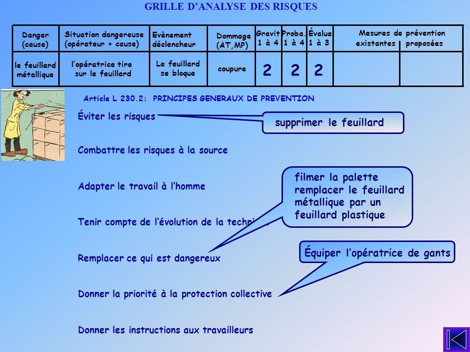 2 2 2 GRILLE D'ANALYSE DES RISQUES supprimer le feuillard