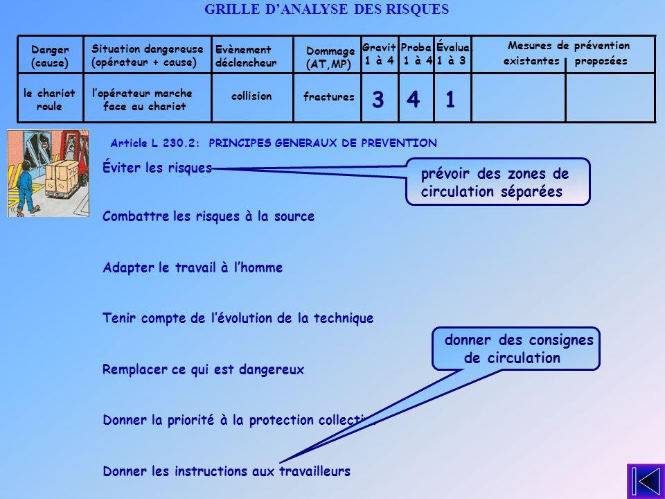 3 4 1 GRILLE D'ANALYSE DES RISQUES prévoir des zones de