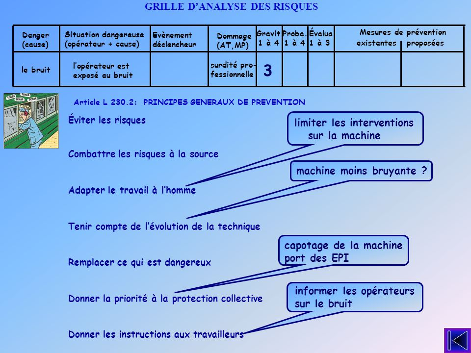3 GRILLE D'ANALYSE DES RISQUES limiter les interventions