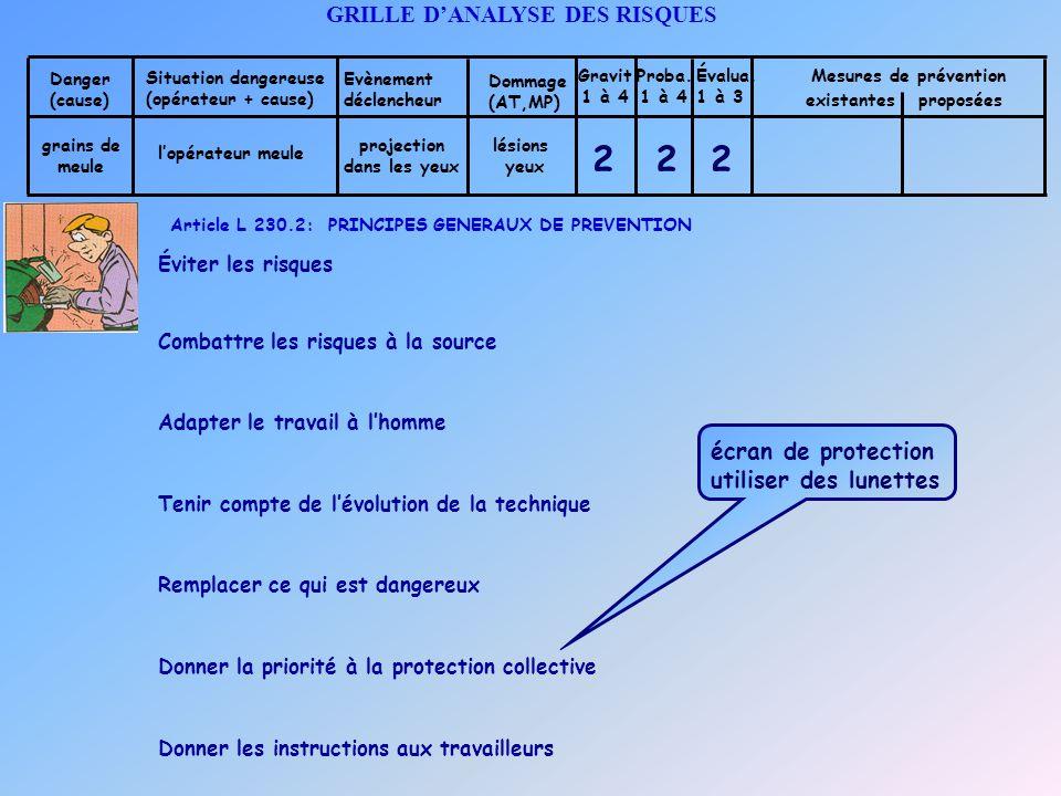 2 2 2 GRILLE D'ANALYSE DES RISQUES écran de protection