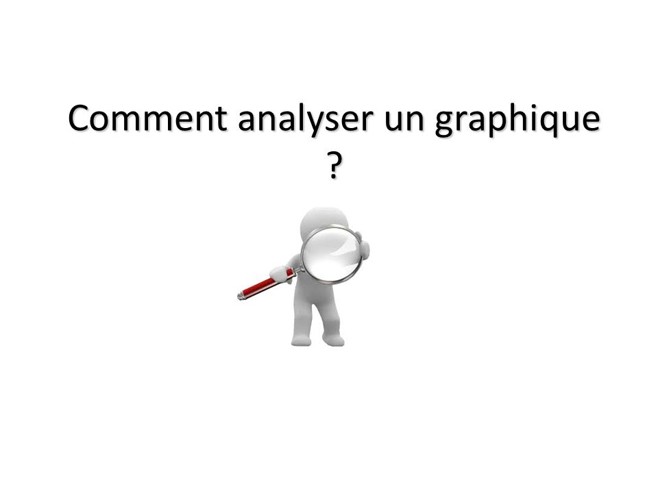 Comment analyser un graphique