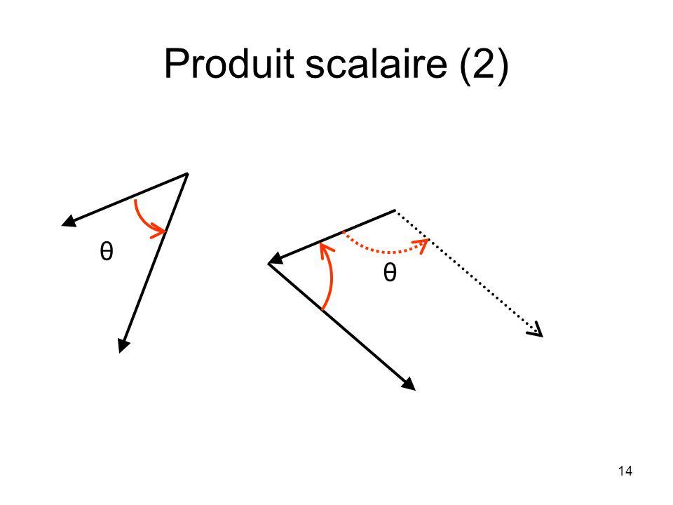 Produit scalaire (2) θ θ