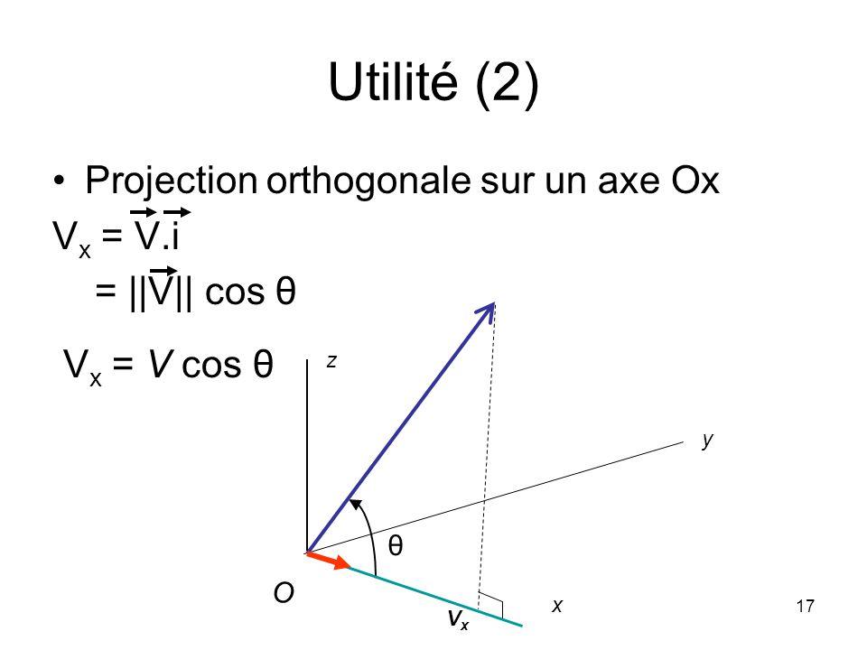 Utilité (2) Projection orthogonale sur un axe Ox Vx = V.i