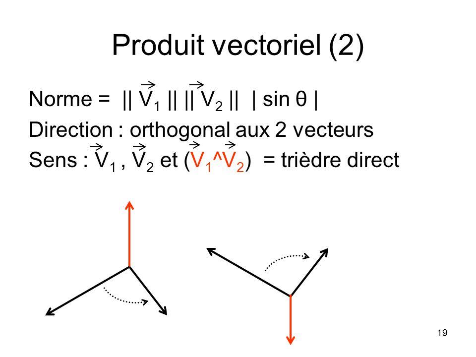 Produit vectoriel (2) Norme = || V1 || || V2 || | sin θ |