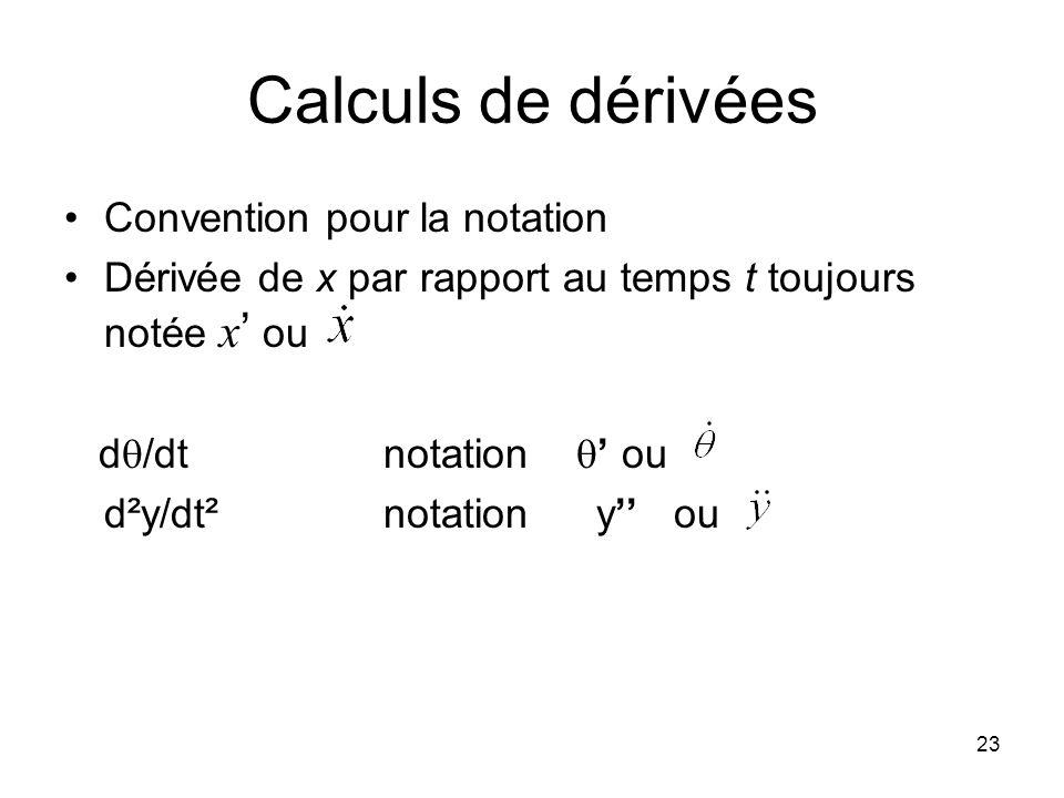 Calculs de dérivées Convention pour la notation
