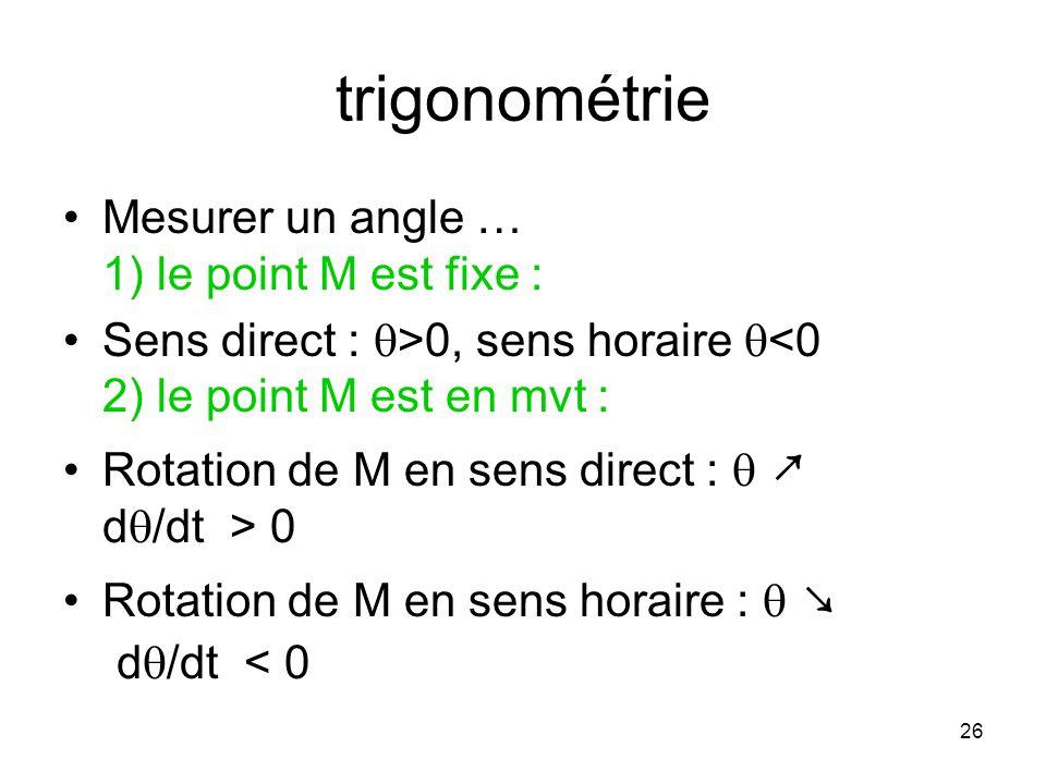 trigonométrie Mesurer un angle … 1) le point M est fixe :