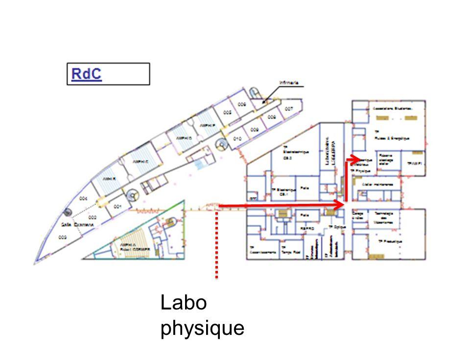 Labo physique
