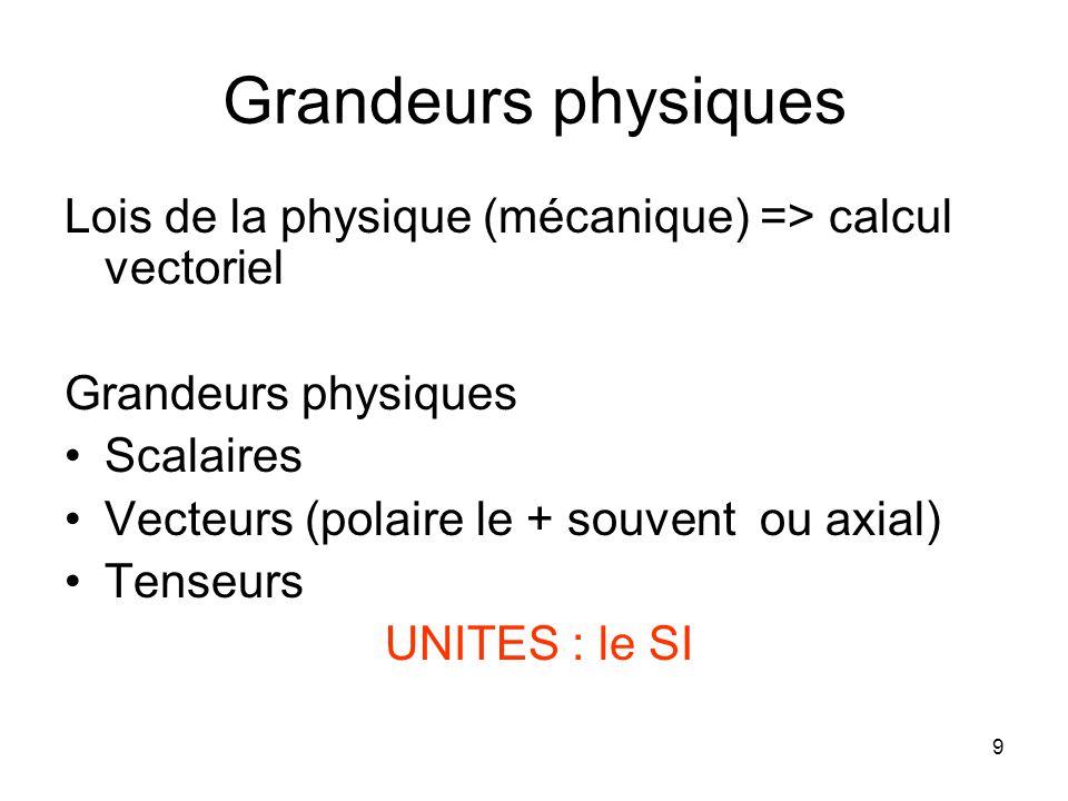 Grandeurs physiques Lois de la physique (mécanique) => calcul vectoriel. Grandeurs physiques. Scalaires.