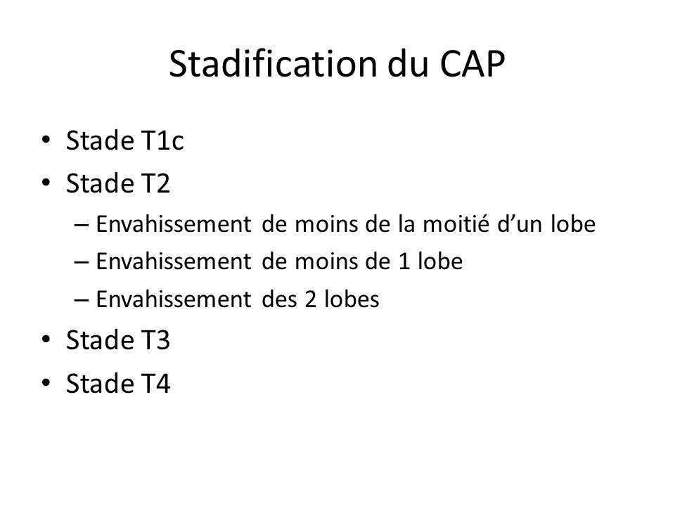 Stadification du CAP Stade T1c Stade T2 Stade T3 Stade T4