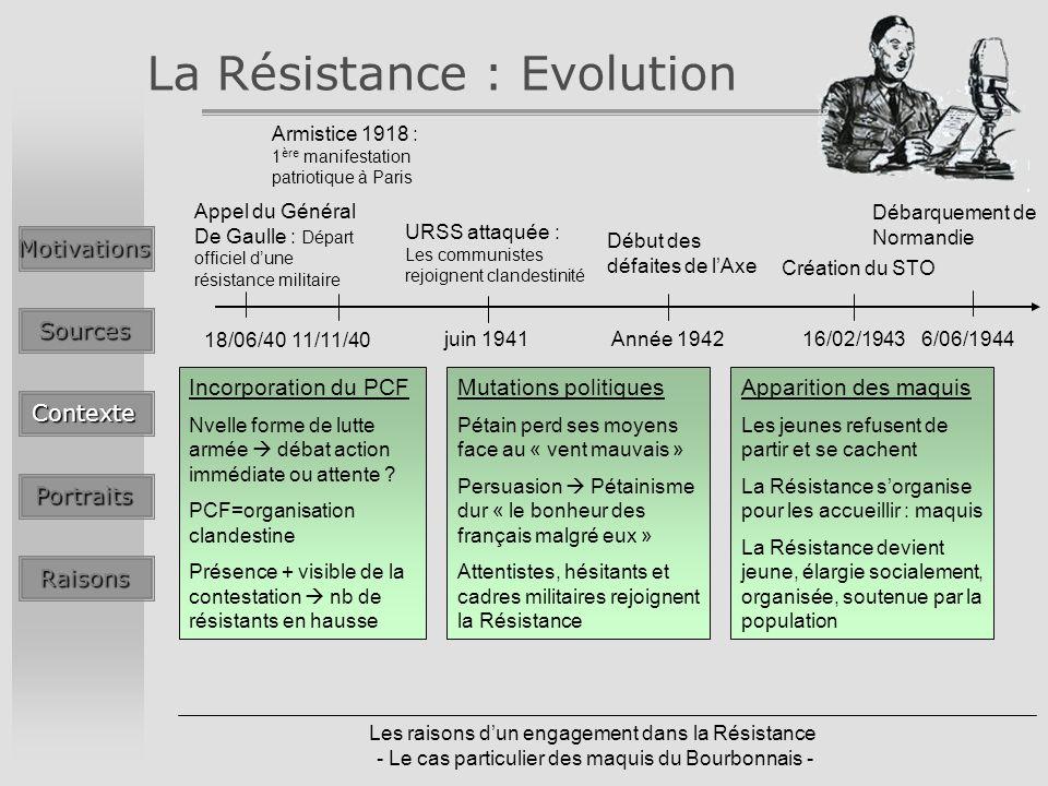La Résistance : Evolution