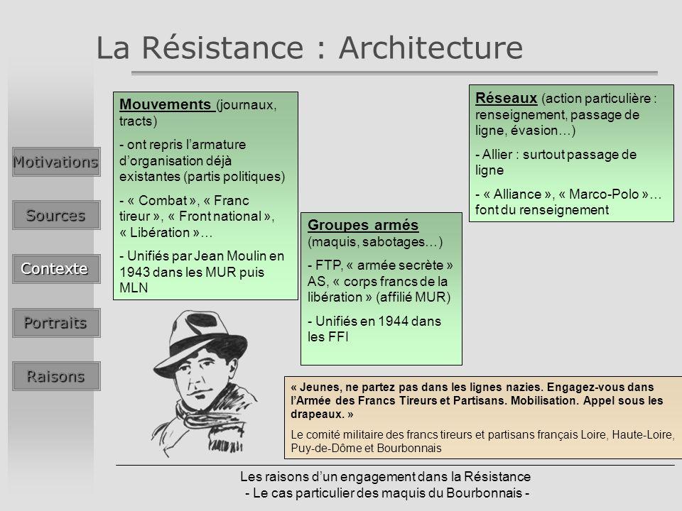La Résistance : Architecture