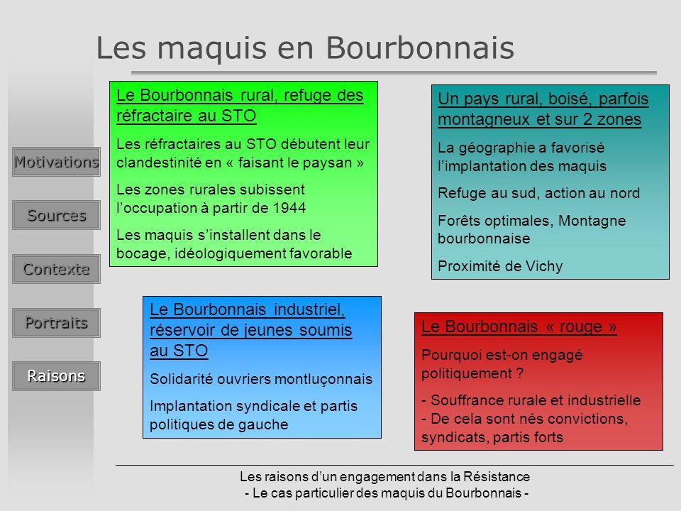 Les maquis en Bourbonnais