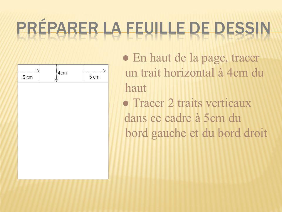 PRéPARer LA FEUILLE DE DESSIN