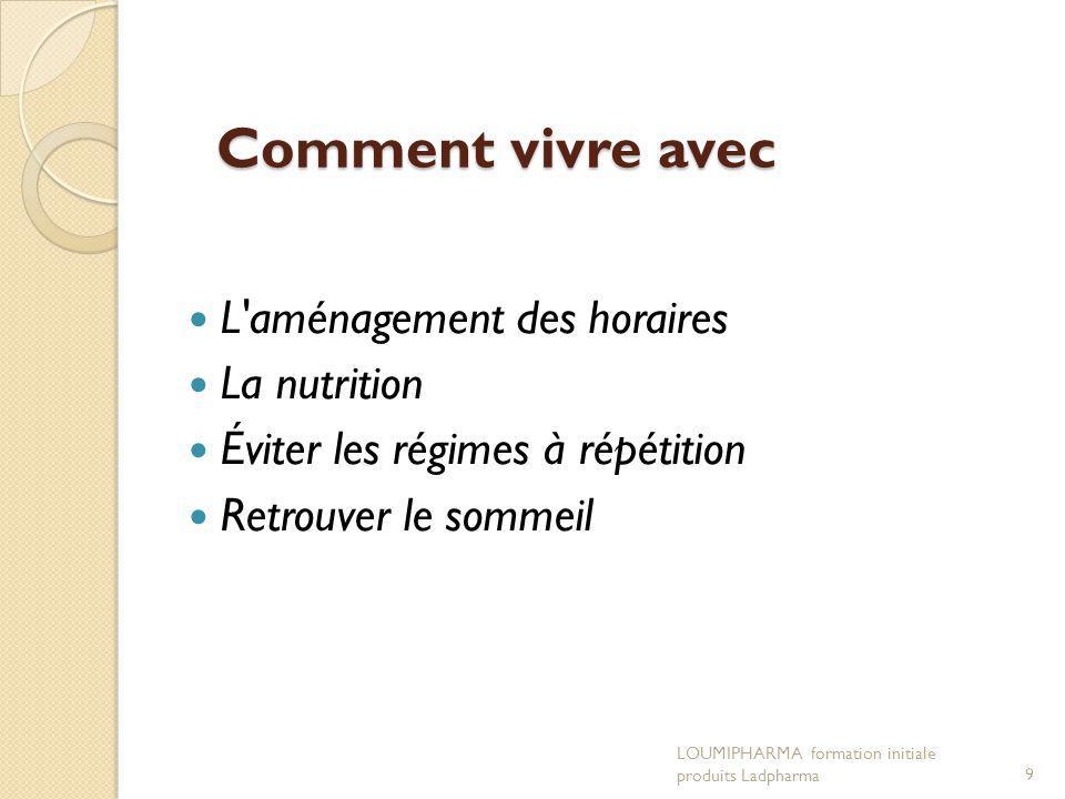 Comment vivre avec L aménagement des horaires La nutrition