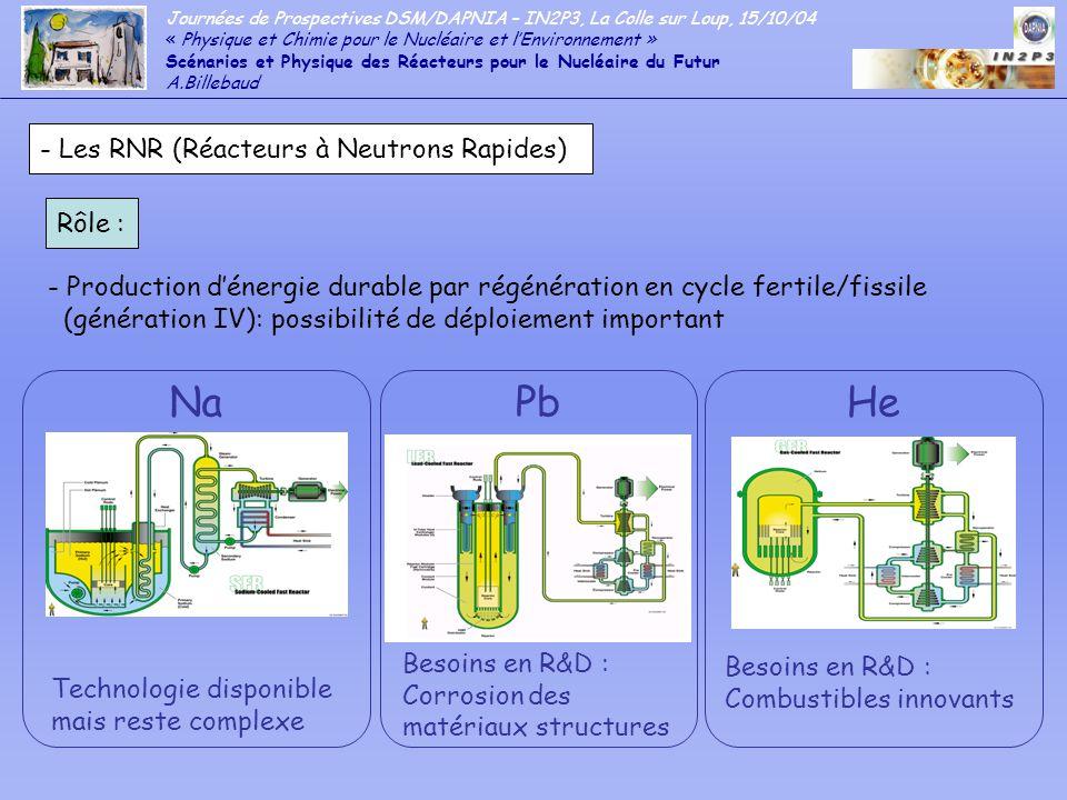 Na Pb He - Les RNR (Réacteurs à Neutrons Rapides) Rôle :