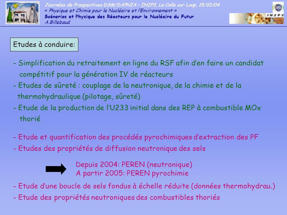 compétitif pour la génération IV de réacteurs