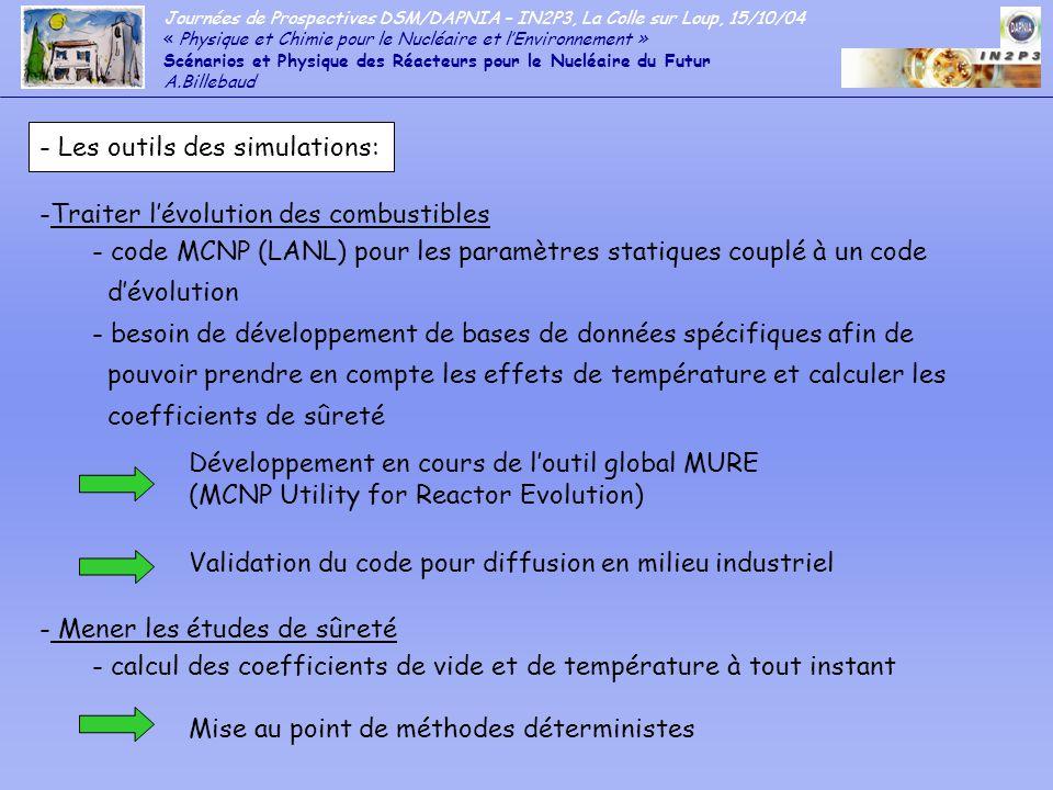 - Les outils des simulations: