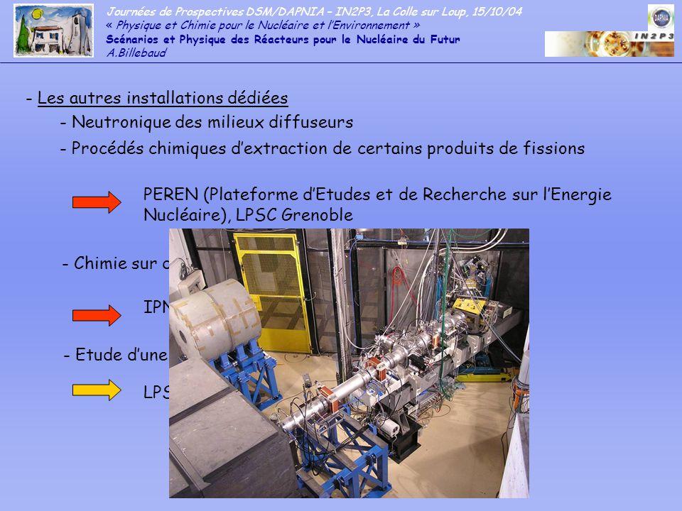 Les autres installations dédiées Neutronique des milieux diffuseurs