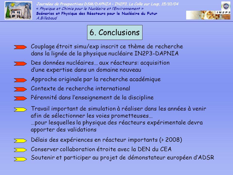 6. Conclusions Couplage étroit simu/exp inscrit ce thème de recherche