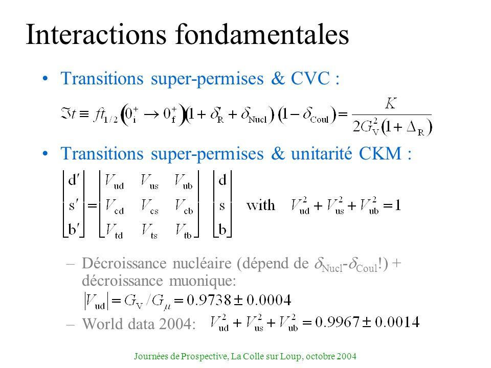 Interactions fondamentales