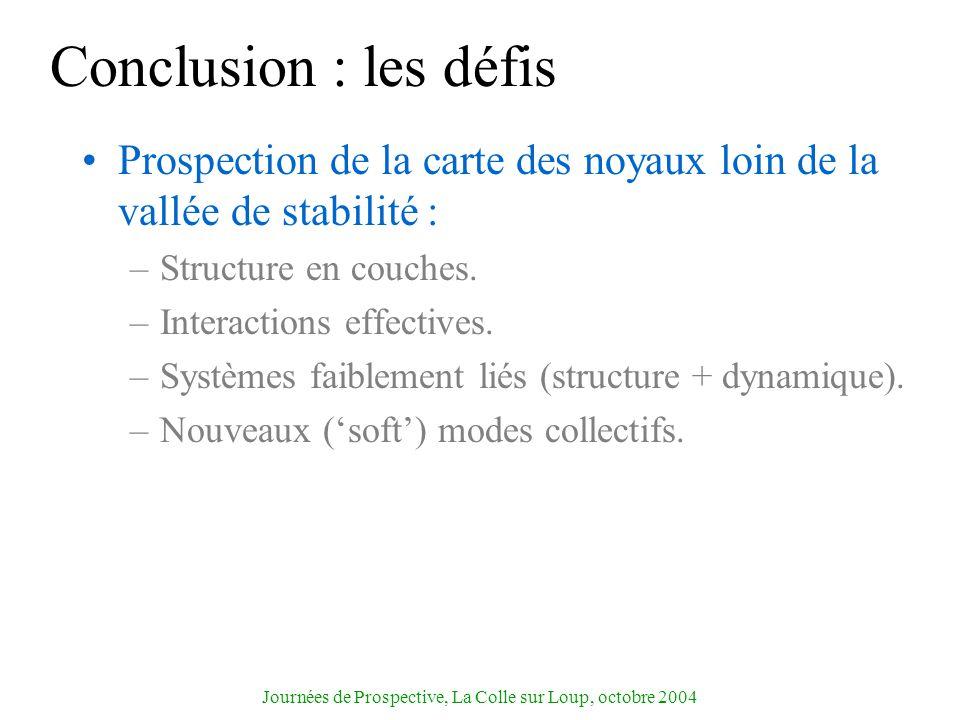 Journées de Prospective, La Colle sur Loup, octobre 2004