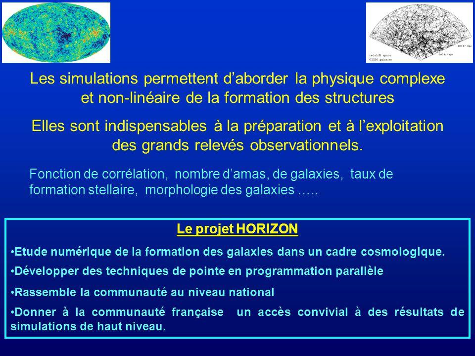 Les simulations permettent d'aborder la physique complexe et non-linéaire de la formation des structures
