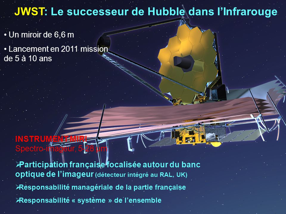 JWST: Le successeur de Hubble dans l'Infrarouge