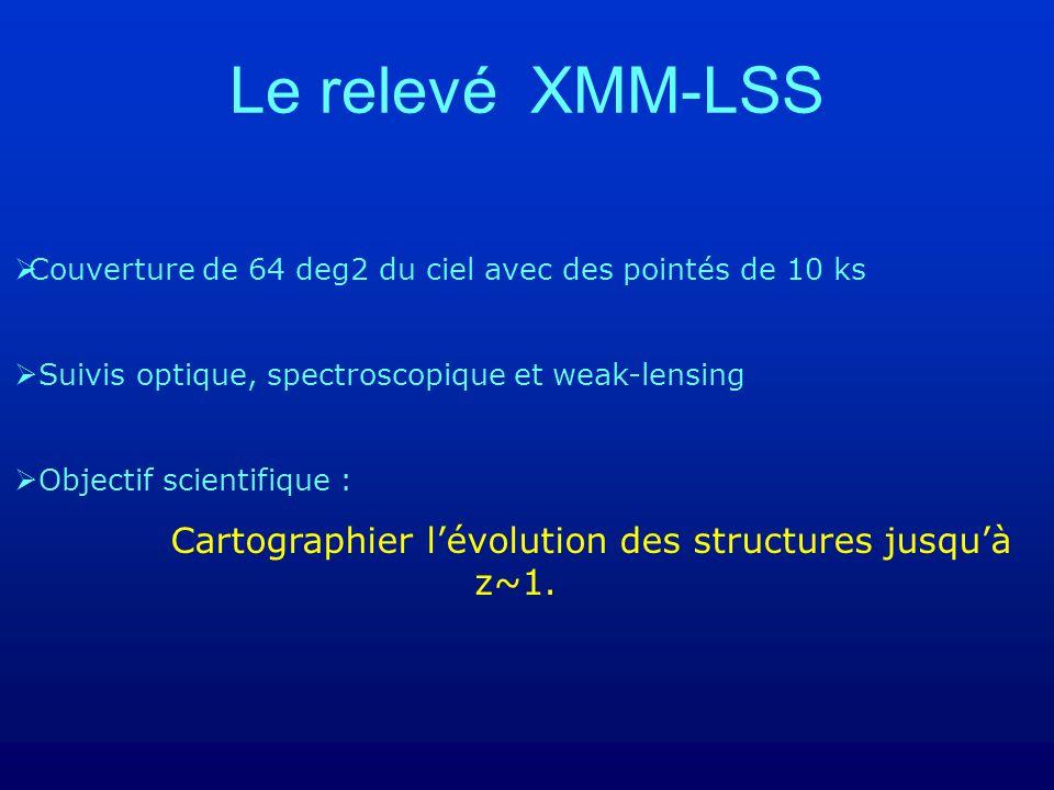 Cartographier l'évolution des structures jusqu'à z~1.