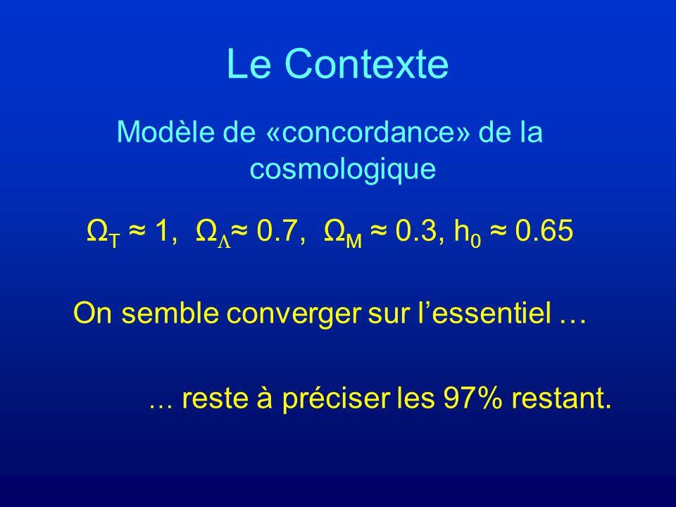 Le Contexte Modèle de «concordance» de la cosmologique