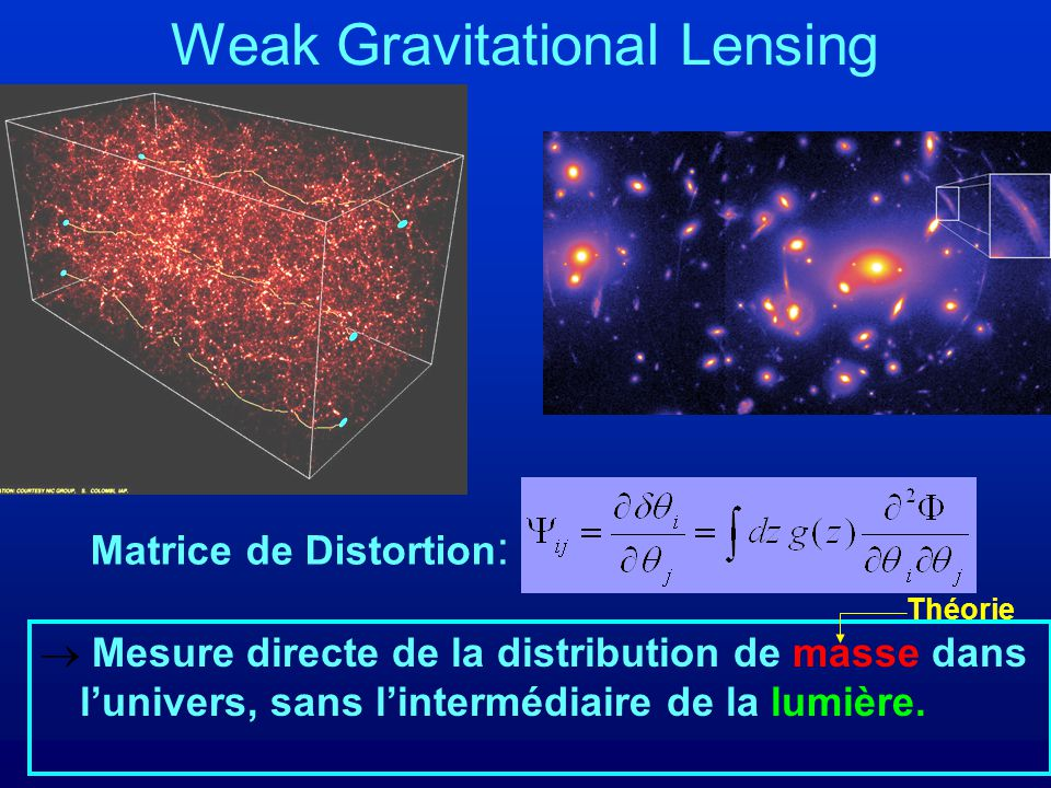Weak Gravitational Lensing