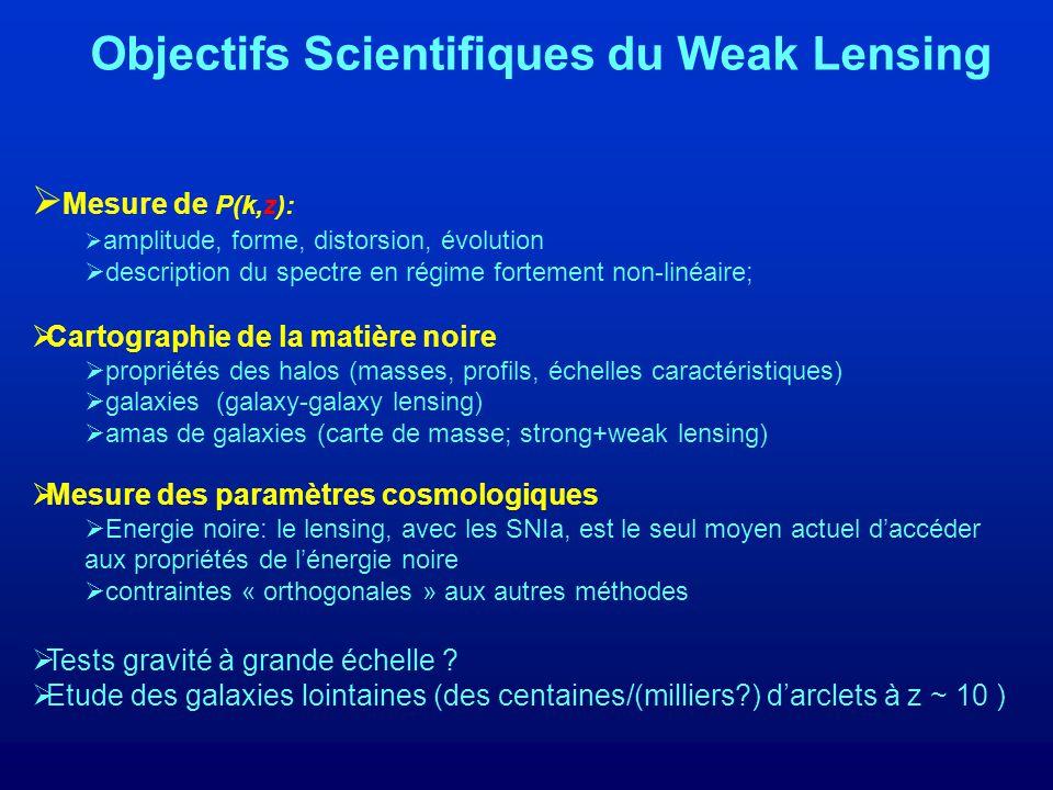 Objectifs Scientifiques du Weak Lensing