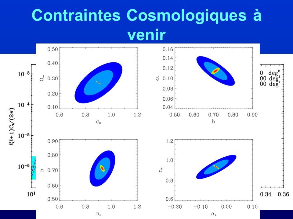 Contraintes Cosmologiques à venir