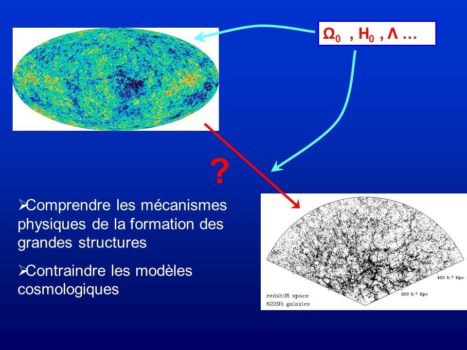 Ω0 , H0 , Λ … Comprendre les mécanismes physiques de la formation des grandes structures.