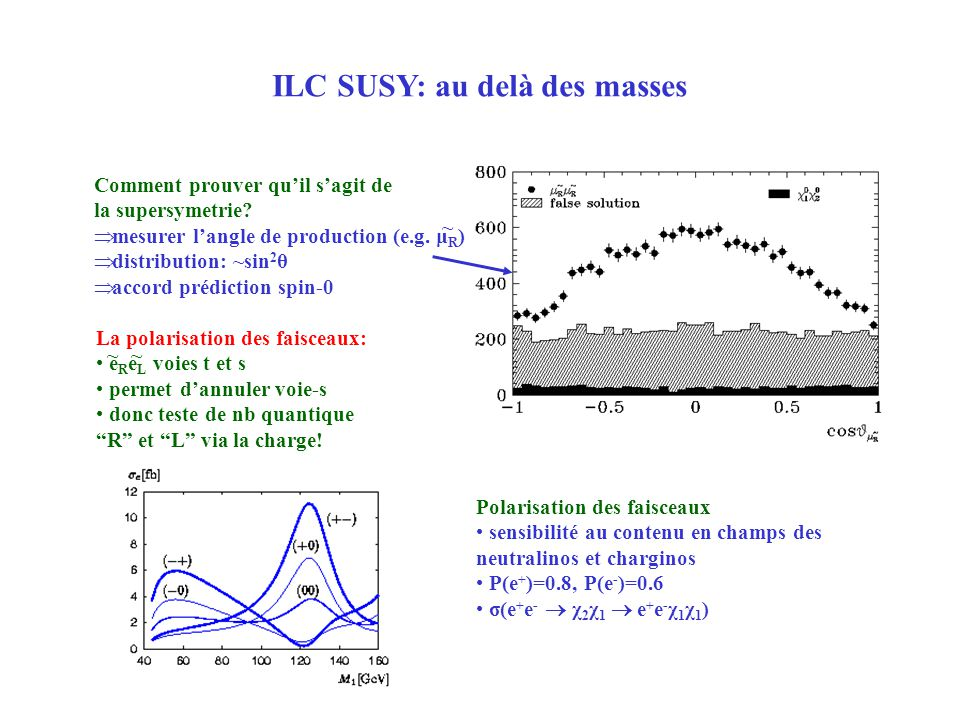 ILC SUSY: au delà des masses