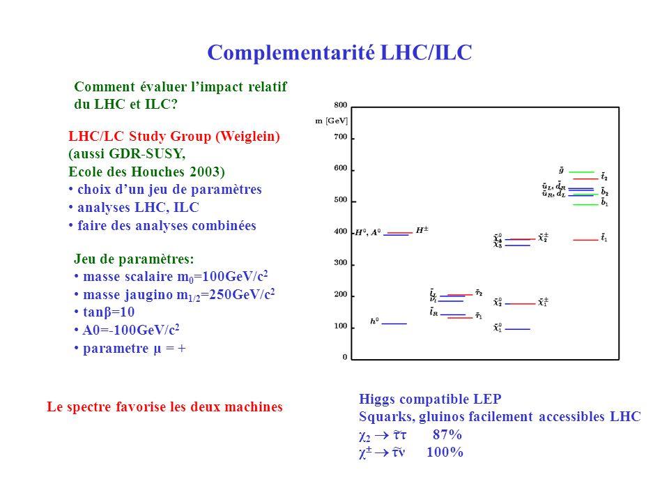 Complementarité LHC/ILC