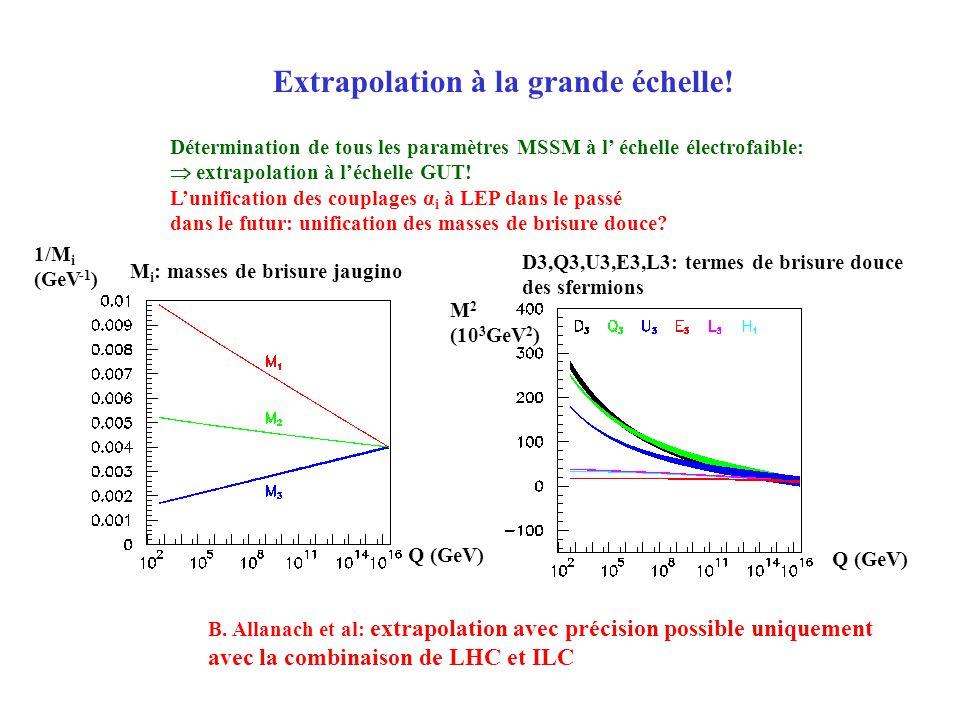 Extrapolation à la grande échelle!